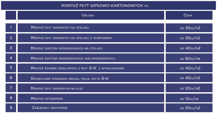 Montaz plyt G-K oferta firmy remontowo budowlanej AlphaBud Koszalin