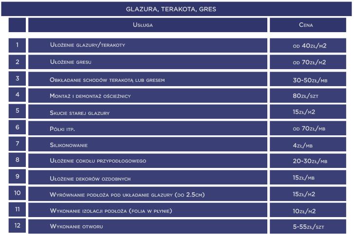 Ukladanie terakoty oferta firmy remontowo budowlanej AlphaBud Koszalin